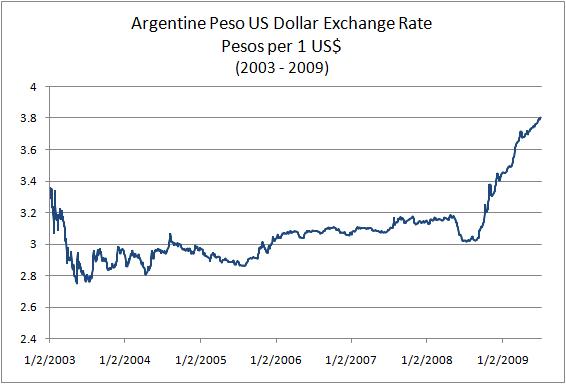 Similiar Mexico Dollar Exchange Rate Keywords