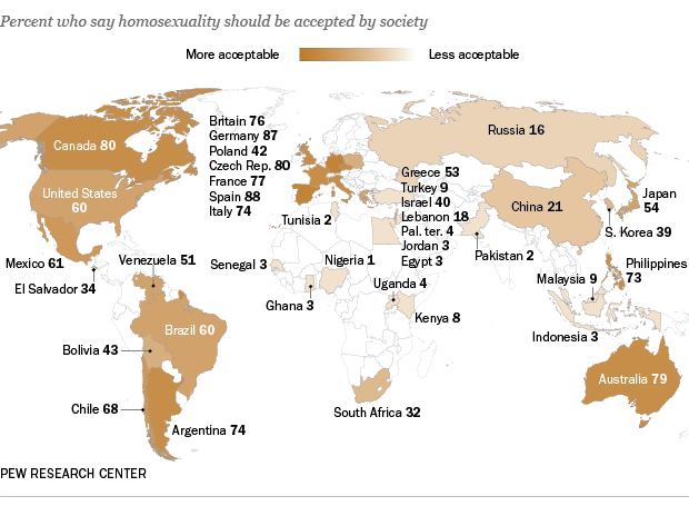 global homosexuality acceptance