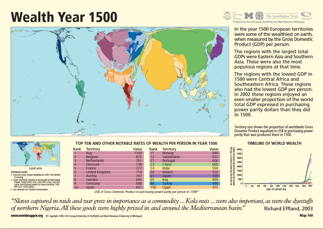 wealth year 1500