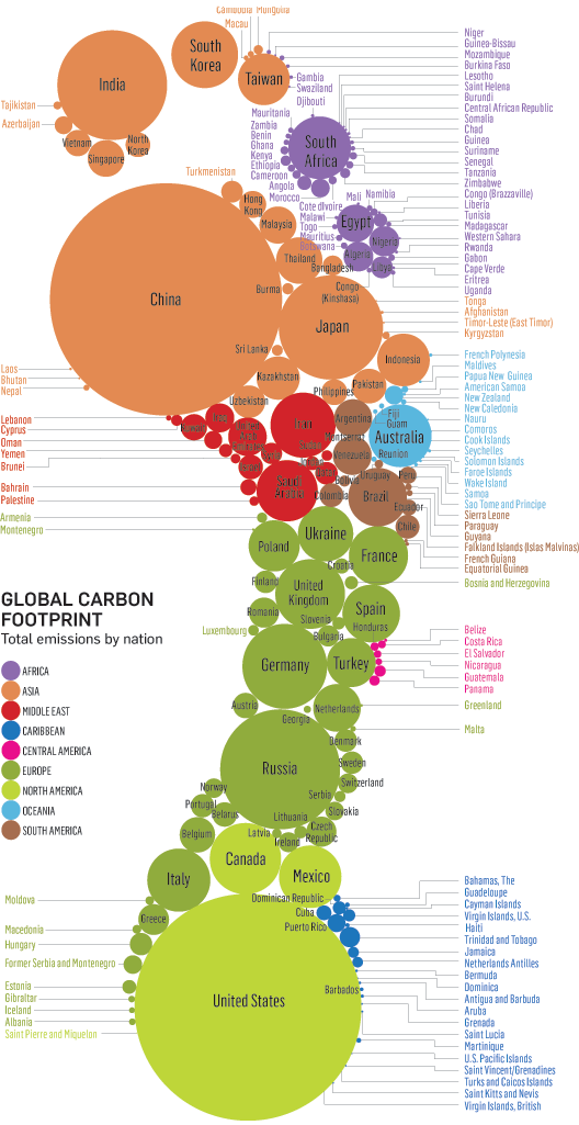carbon footprint by country