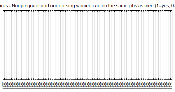 women can do the same job as If men and women are working the same job for the same amount of hours, they should paid equally, regardless of whether or not they are the primary breadwinners in their households 7 women.