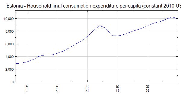 zimbabwe country debt and economic performance Access the latest politics analysis and economic growth summary through 2011 for zimbabwe from the economist intelligence unit.