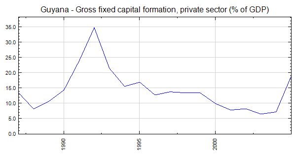 capital formation and productivity growth in Capital formation also influences the economic welfare of a country it helps in meeting all the requirements of an increasing population in a developing maddison (1991) justified the positive correlation between labour productivity and the increase of exports, as well as between labour.